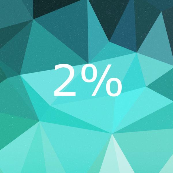 2% crypto profit