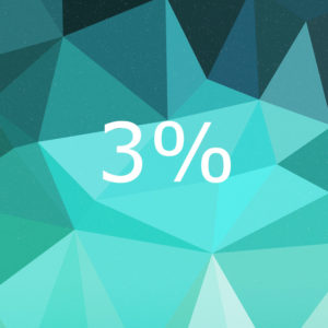 3% crypto profit